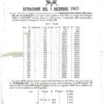 Ammortiz. dell'Imprestito Privato di S.M. il Re di Sardegna-3